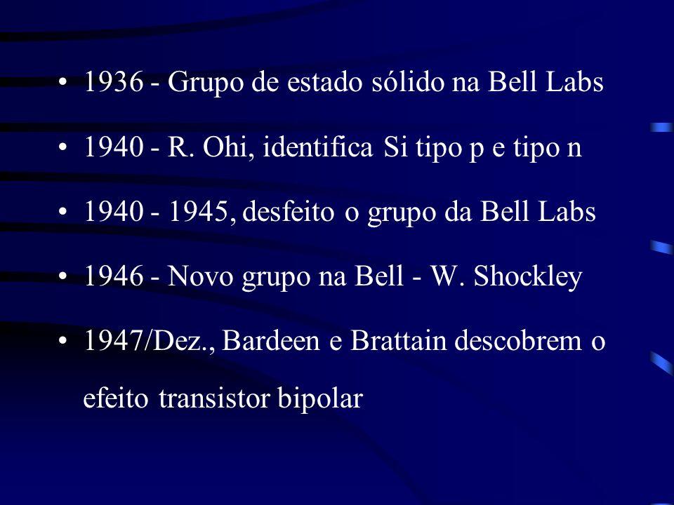 1936 - Grupo de estado sólido na Bell Labs 1940 - R. Ohi, identifica Si tipo p e tipo n 1940 - 1945, desfeito o grupo da Bell Labs 1946 - Novo grupo n