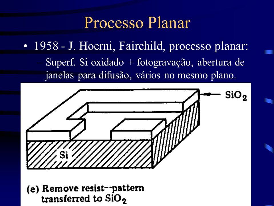 Processo Planar 1958 - J. Hoerni, Fairchild, processo planar: –Superf. Si oxidado + fotogravação, abertura de janelas para difusão, vários no mesmo pl