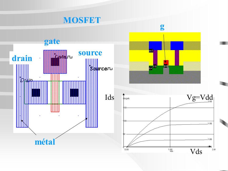 MOSFET Vds IdsVg=Vdd métal gate drain source g