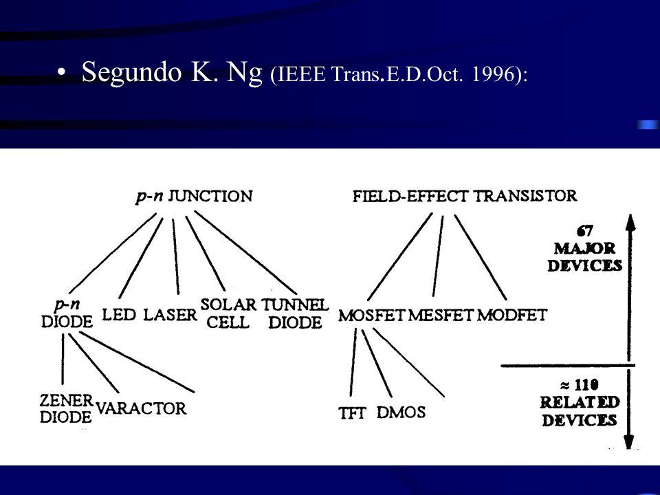 Segundo K. Ng (IEEE Trans. E.D.Oct. 1996):