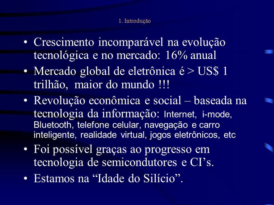 1. Introdução Crescimento incomparável na evolução tecnológica e no mercado: 16% anual Mercado global de eletrônica é > US$ 1 trilhão, maior do mundo