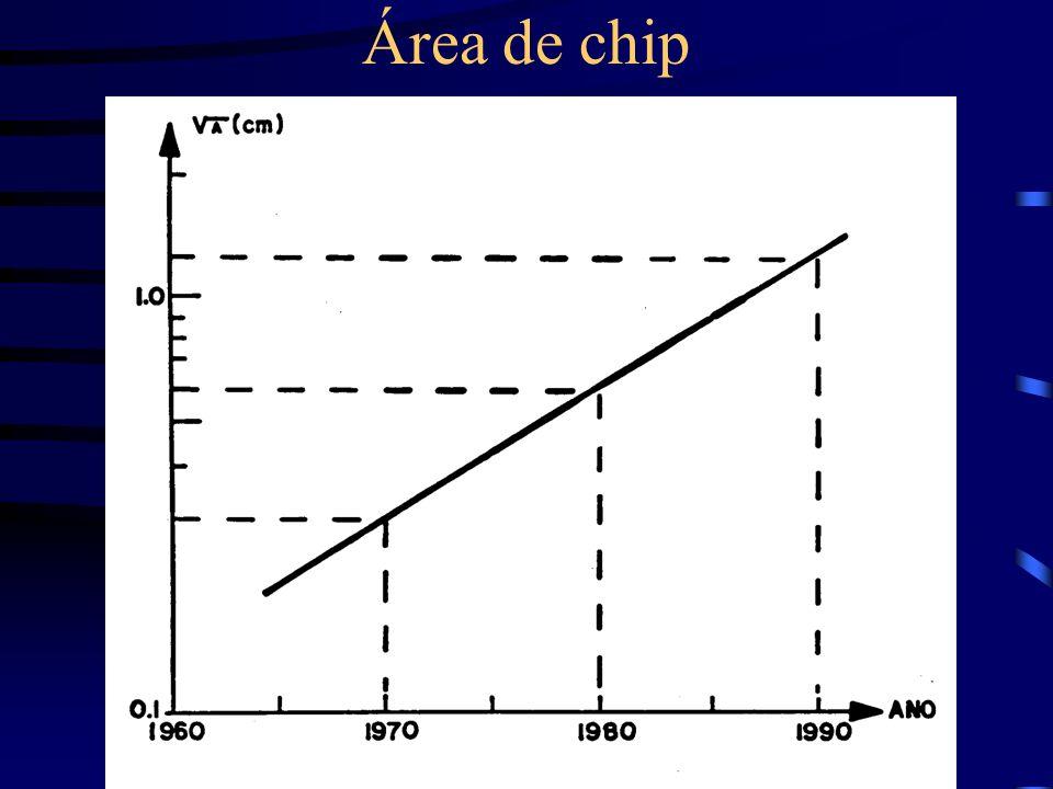 Área de chip