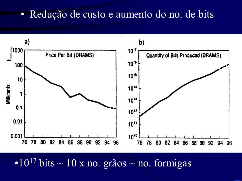 Redução de custo e aumento do no. de bits 10 17 bits ~ 10 x no. grãos ~ no. formigas