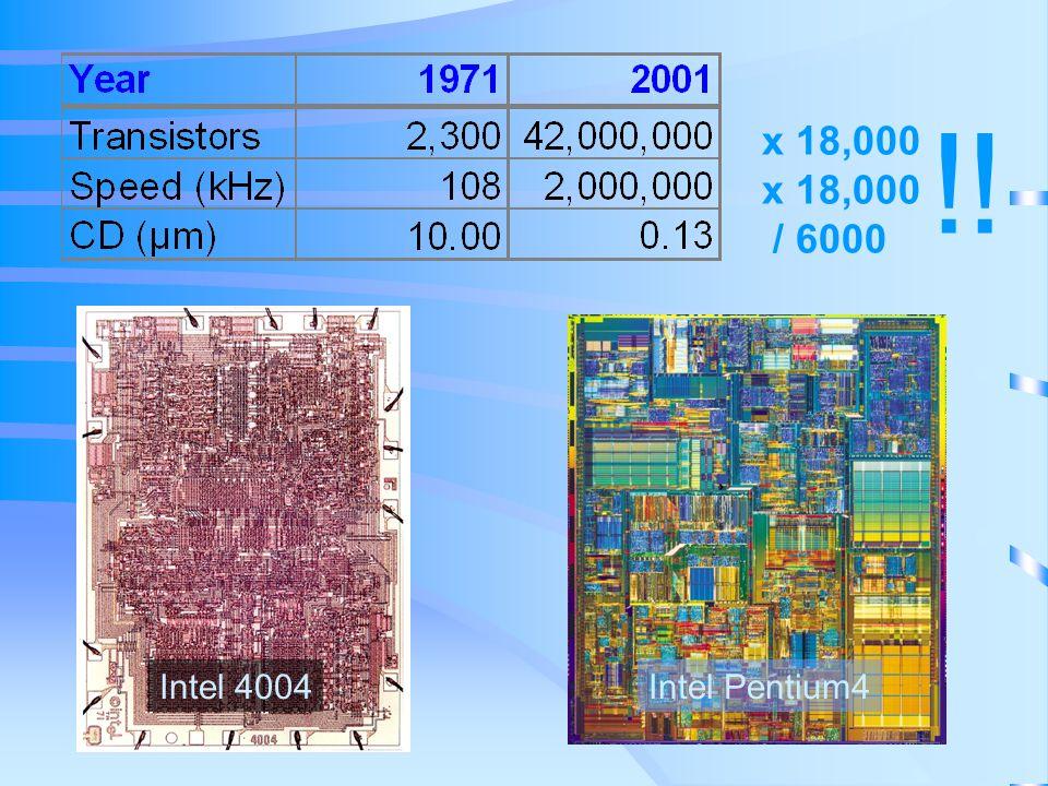 Intel 4004 Intel Pentium4 x 18,000 / 6000 !!