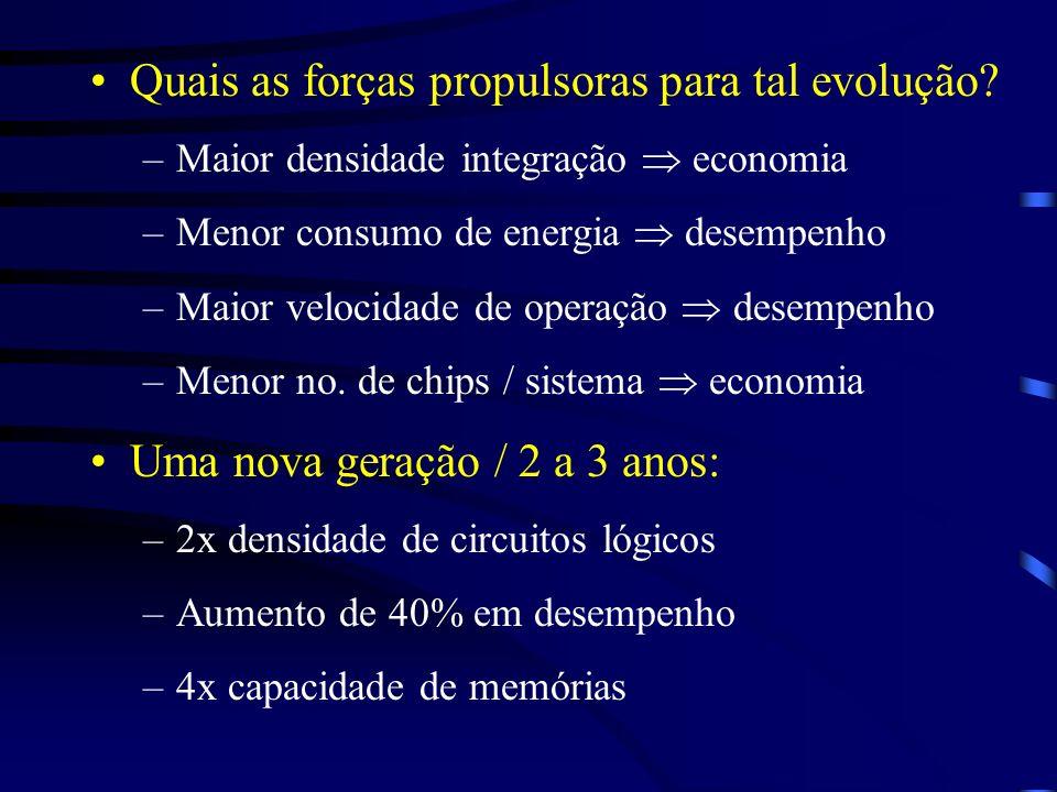 Quais as forças propulsoras para tal evolução? –Maior densidade integração economia –Menor consumo de energia desempenho –Maior velocidade de operação