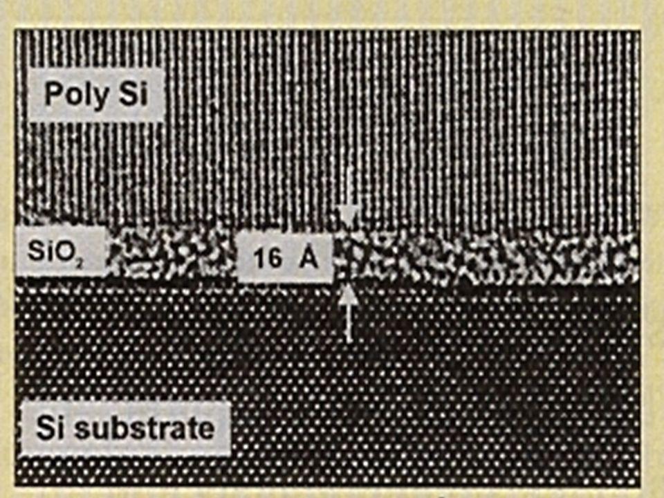 Transistor processo Intel 90 nm vs. Virus de Grípe.