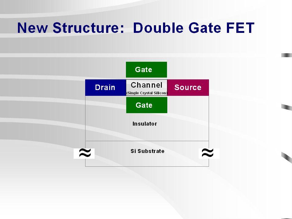 FinFET Si fin source drain Si film 30 nm SiON buried oxide