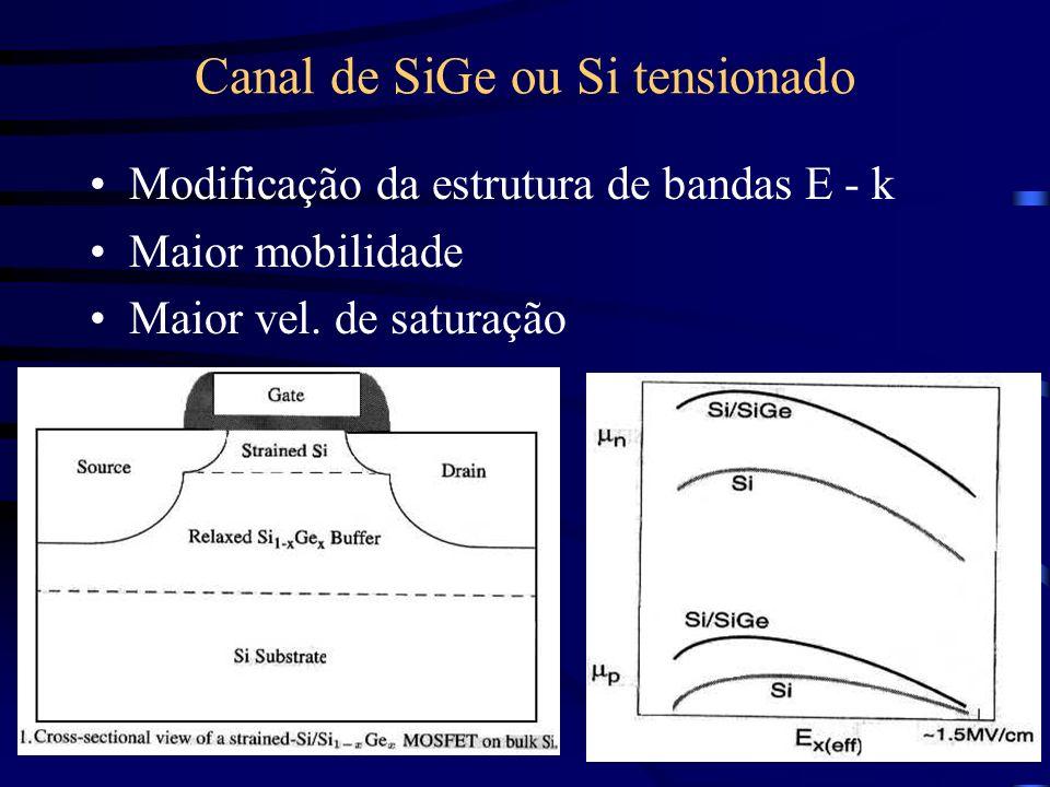 Canal de SiGe ou Si tensionado Modificação da estrutura de bandas E - k Maior mobilidade Maior vel. de saturação