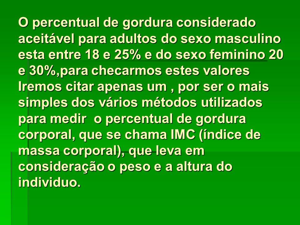 Listamos as principais doenças causadas pela obesidade que desafiam os profissionais da saúde: - cardiovasculopatia - disfunção psicossocial - doença