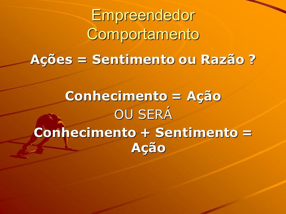 Empreendedor Comportamento Ações = Sentimento ou Razão .