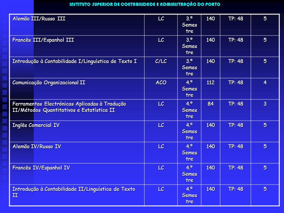 INSTITUTO SUPERIOR DE CONTABILIDADE E ADMINISTRAÇÃO DO PORTO Alemão III/Russo III LC 3.º Semes tre 140 TP: 48 5 Francês III/Espanhol III LC 3.º Semes tre 140 TP: 48 5 Introdução à Contabilidade I/Linguística de Texto I C/LC 3.º Semes tre 140 TP: 48 5 Comunicação Organizacional II ACO 4.º Semes tre 112 TP: 48 4 Ferramentas Electrónicas Aplicadas à Tradução II/Métodos Quantitativos e Estatística II LC 4.º Semes tre 84 TP: 48 3 Inglês Comercial IV LC 4.º Semes tre 140 TP: 48 5 Alemão IV/Russo IV LC 4.º Semes tre 140 TP: 48 5 Francês IV/Espanhol IV LC 4.º Semes tre 140 TP: 48 5 Introdução à Contabilidade II/Linguística de Texto II LC 4.º Semes tre 140 TP: 48 5