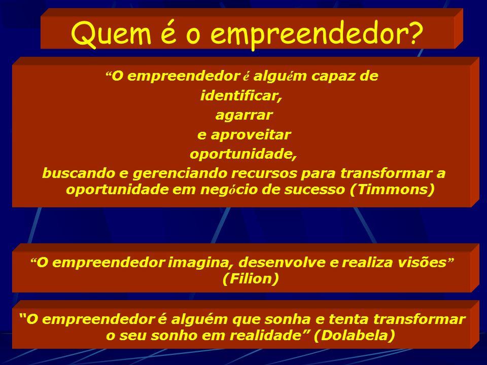 O empreendedor é alguém que sonha e tenta transformar o seu sonho em realidade (Dolabela) Quem é o empreendedor? O empreendedor é algu é m capaz de id