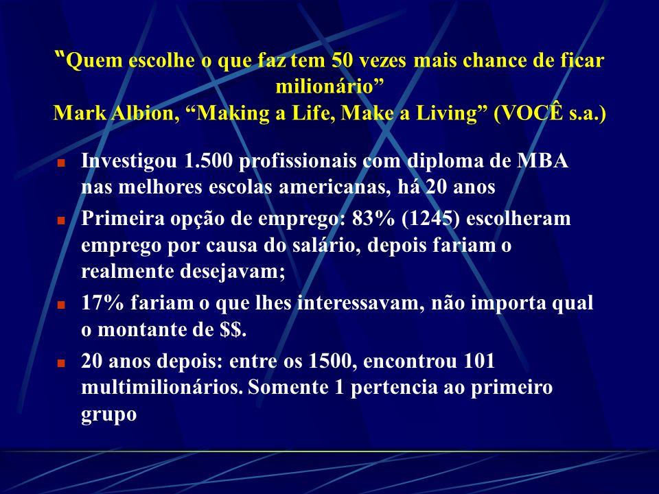 Quem escolhe o que faz tem 50 vezes mais chance de ficar milionário Mark Albion, Making a Life, Make a Living (VOCÊ s.a.) Investigou 1.500 profissiona