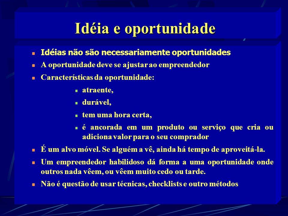 Idéia e oportunidade Idéias não são necessariamente oportunidades A oportunidade deve se ajustar ao empreendedor Características da oportunidade: atra