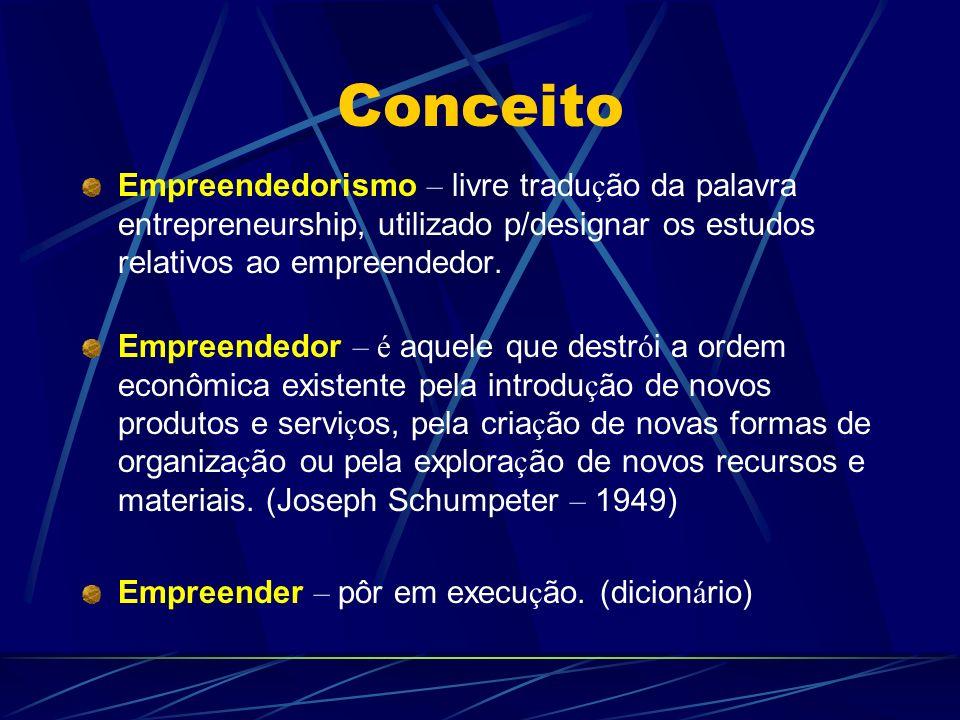 Conceito Empreendedorismo – livre tradu ç ão da palavra entrepreneurship, utilizado p/designar os estudos relativos ao empreendedor. Empreendedor – é