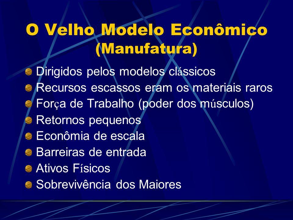 O Velho Modelo Econômico (Manufatura) Dirigidos pelos modelos cl á ssicos Recursos escassos eram os materiais raros For ç a de Trabalho (poder dos m ú