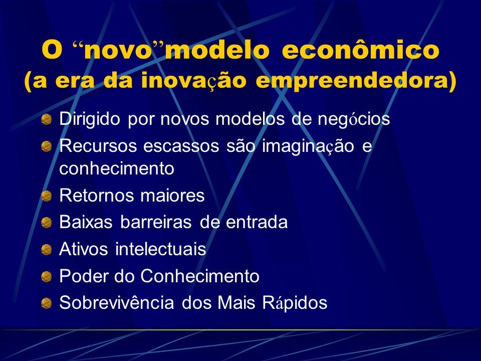 O novo modelo econômico (a era da inova ç ão empreendedora) Dirigido por novos modelos de neg ó cios Recursos escassos são imagina ç ão e conhecimento