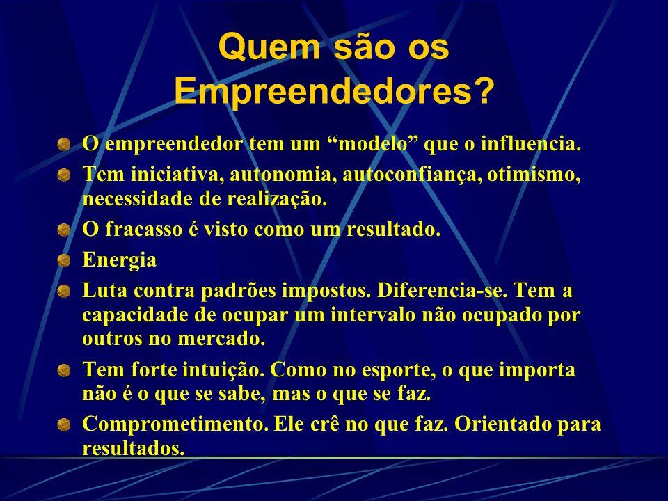 Quem são os Empreendedores? O empreendedor tem um modelo que o influencia. Tem iniciativa, autonomia, autoconfiança, otimismo, necessidade de realizaç