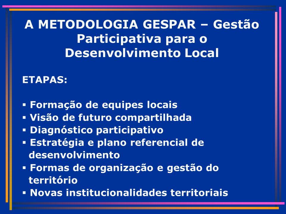 A METODOLOGIA GESPAR – Gestão Participativa para o Desenvolvimento Local ETAPAS: Formação de equipes locais Visão de futuro compartilhada Diagnóstico participativo Estratégia e plano referencial de desenvolvimento Formas de organização e gestão do território Novas institucionalidades territoriais