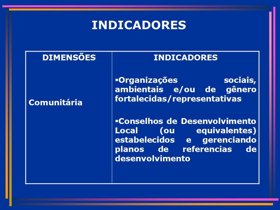 INDICADORES DIMENSÕES Comunitária INDICADORES Organizações sociais, ambientais e/ou de gênero fortalecidas/representativas Conselhos de Desenvolvimento Local (ou equivalentes) estabelecidos e gerenciando planos de referencias de desenvolvimento