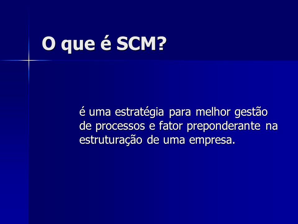 O que é SCM? é uma estratégia para melhor gestão de processos e fator preponderante na estruturação de uma empresa.