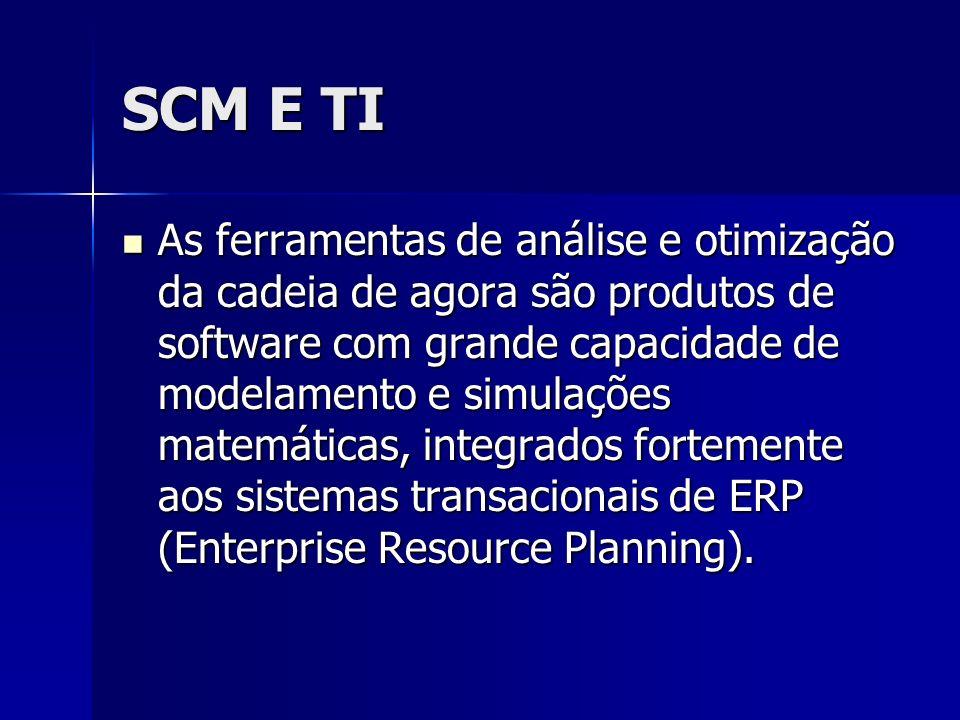 SCM E TI As ferramentas de análise e otimização da cadeia de agora são produtos de software com grande capacidade de modelamento e simulações matemáti
