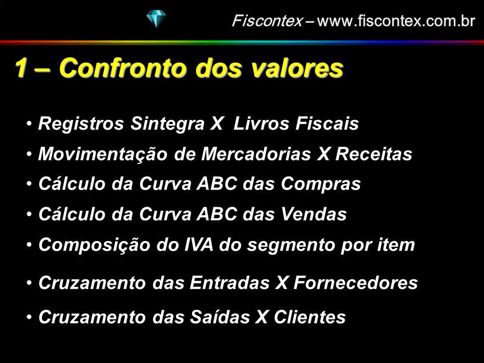 Fiscontex – www.fiscontex.com.br ANÁLISE DAS INFORMAÇÕES DO SINTEGRA