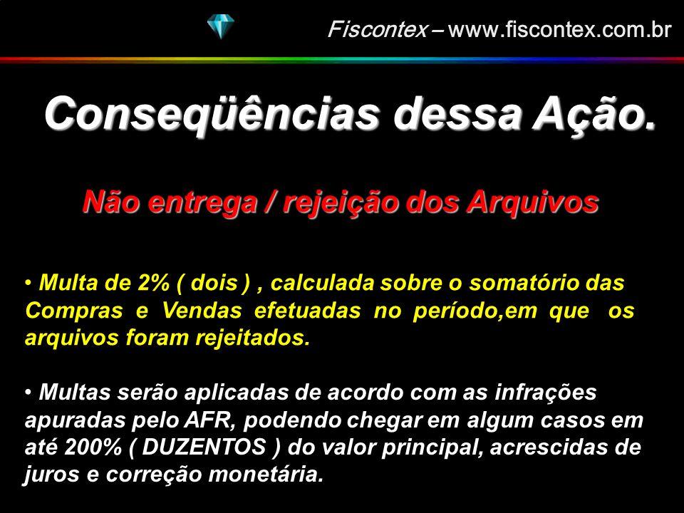 Fiscontex – www.fiscontex.com.br Conseqüências dessa Ação.