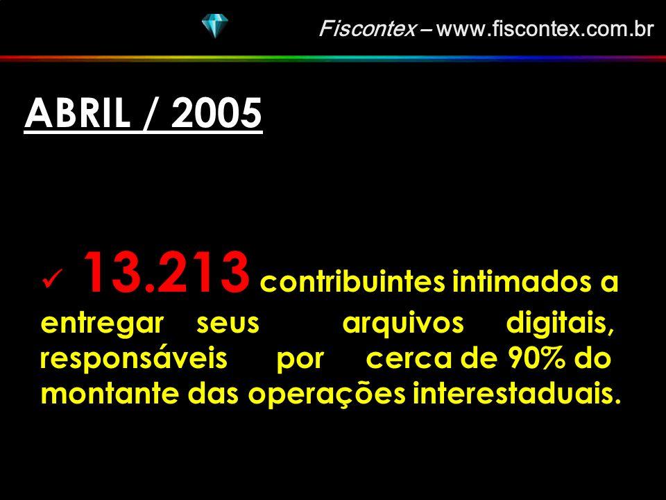Fiscontex – www.fiscontex.com.br ABRIL / 2005 13.213 contribuintes intimados a entregar seus arquivos digitais, responsáveis por cerca de 90% do montante das operações interestaduais.
