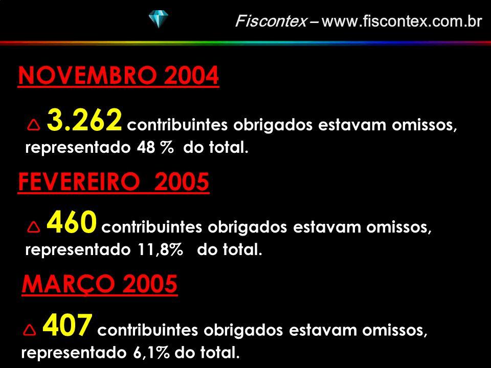 Fiscontex – www.fiscontex.com.br NOVEMBRO 2004 3.262 contribuintes obrigados estavam omissos, representado 48 % do total.