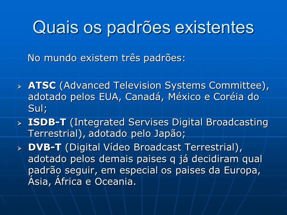 Quais os padrões existentes No mundo existem três padrões: No mundo existem três padrões: ATSC (Advanced Television Systems Committee), adotado pelos EUA, Canadá, México e Coréia do Sul; ATSC (Advanced Television Systems Committee), adotado pelos EUA, Canadá, México e Coréia do Sul; ISDB-T (Integrated Servises Digital Broadcasting Terrestrial), adotado pelo Japão; ISDB-T (Integrated Servises Digital Broadcasting Terrestrial), adotado pelo Japão; DVB-T (Digital Vídeo Broadcast Terrestrial), adotado pelos demais paises q já decidiram qual padrão seguir, em especial os paises da Europa, Ásia, África e Oceania.