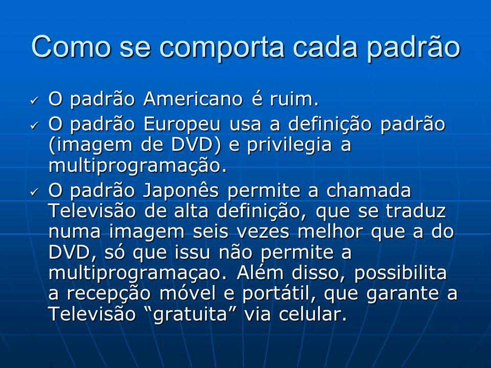 Como se comporta cada padrão O padrão Americano é ruim. O padrão Americano é ruim. O padrão Europeu usa a definição padrão (imagem de DVD) e privilegi