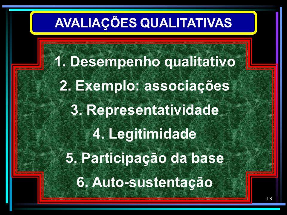 13 AVALIAÇÕES QUALITATIVAS 1. Desempenho qualitativo 2. Exemplo: associações 3. Representatividade 4. Legitimidade 5. Participação da base 6. Auto-sus