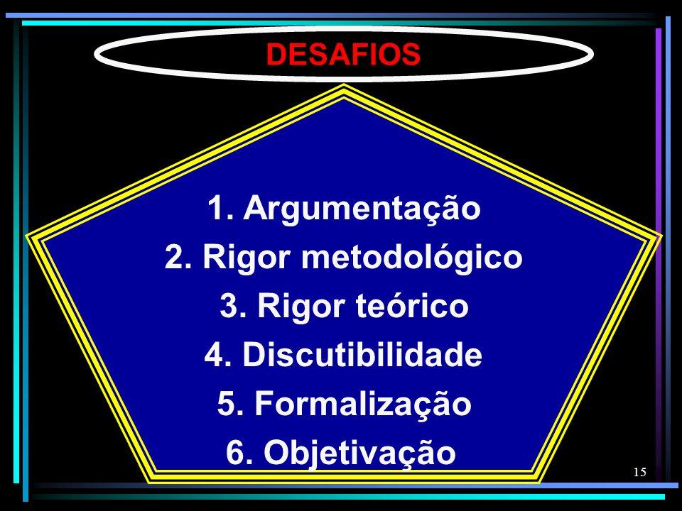 15 DESAFIOS 1. Argumentação 2. Rigor metodológico 3. Rigor teórico 4. Discutibilidade 5. Formalização 6. Objetivação