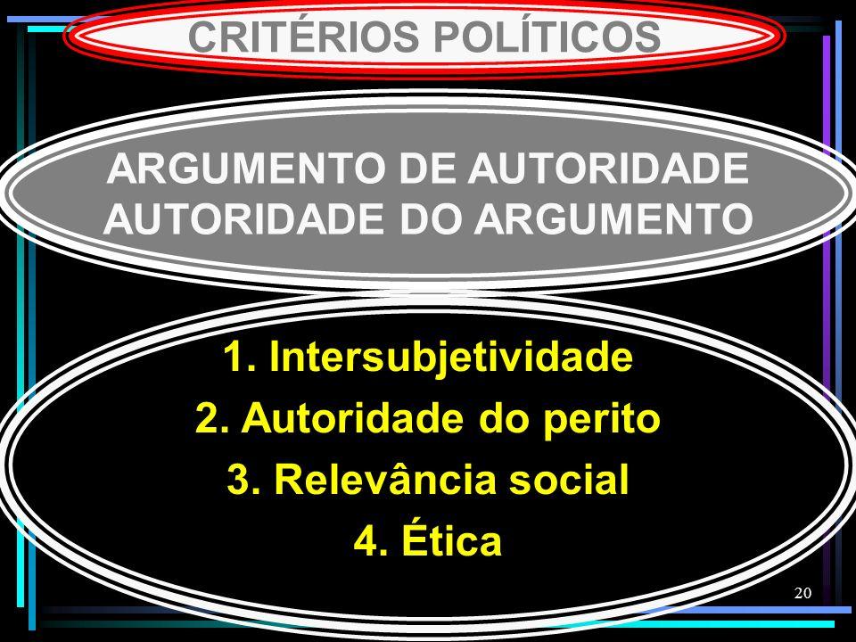 20 CRITÉRIOS POLÍTICOS ARGUMENTO DE AUTORIDADE AUTORIDADE DO ARGUMENTO 1. Intersubjetividade 2. Autoridade do perito 3. Relevância social 4. Ética