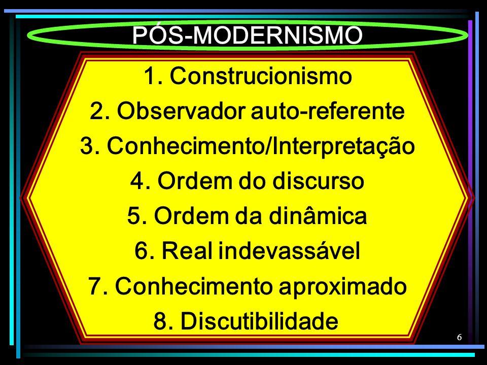6 PÓS-MODERNISMO 1. Construcionismo 2. Observador auto-referente 3. Conhecimento/Interpretação 4. Ordem do discurso 5. Ordem da dinâmica 6. Real indev
