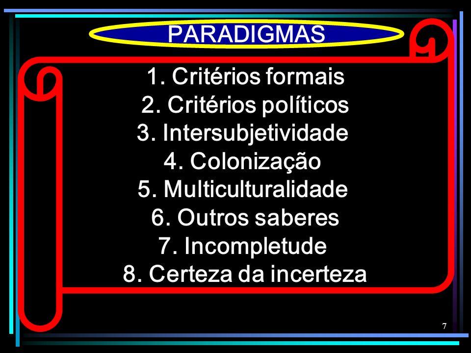 7 PARADIGMAS 1. Critérios formais 2. Critérios políticos 3. Intersubjetividade 4. Colonização 5. Multiculturalidade 6. Outros saberes 7. Incompletude