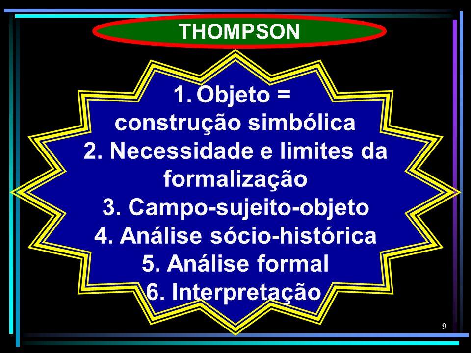 9 THOMPSON 1.Objeto = construção simbólica 2. Necessidade e limites da formalização 3. Campo-sujeito-objeto 4. Análise sócio-histórica 5. Análise form