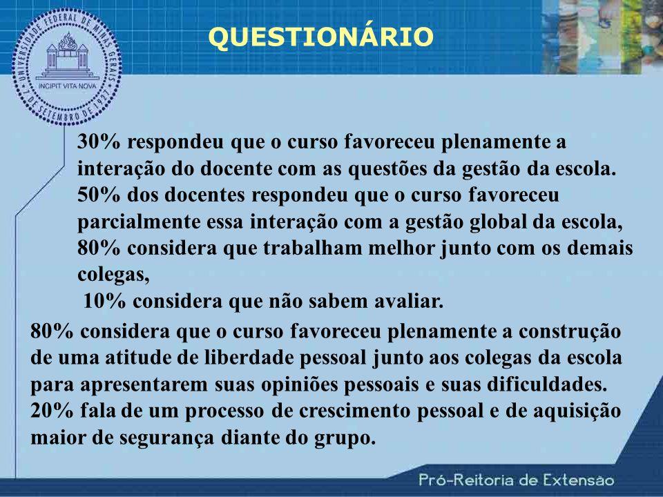 QUESTIONÁRIO 30% respondeu que o curso favoreceu plenamente a interação do docente com as questões da gestão da escola.