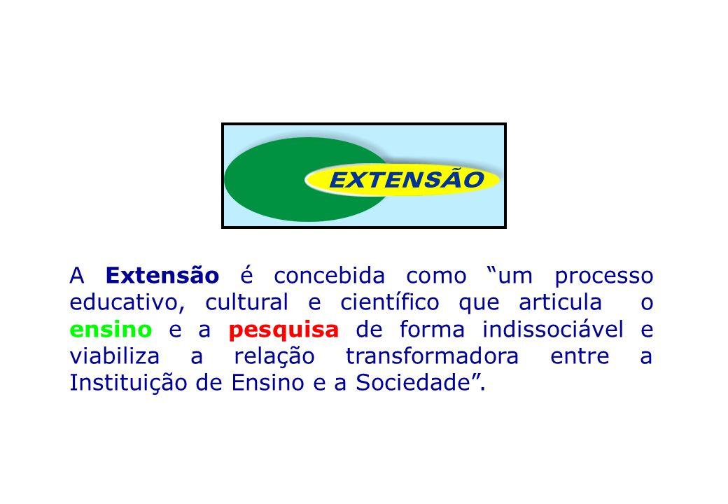 Extensão