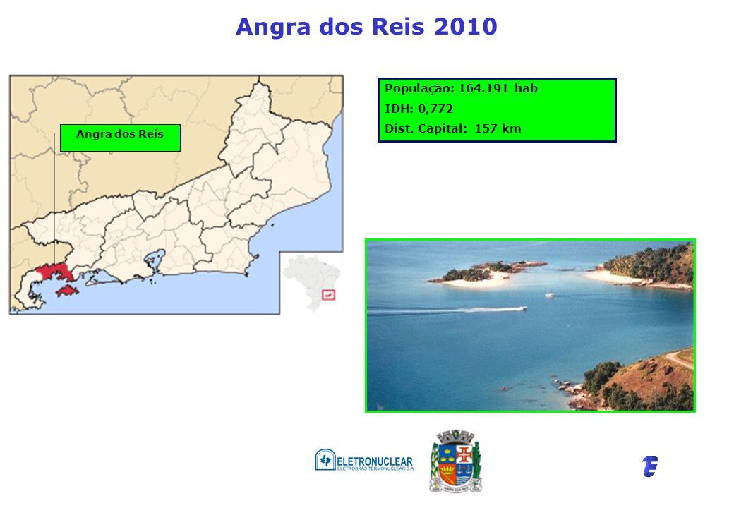 Angra dos Reis 2010 População: 164.191 hab IDH: 0,772 Dist. Capital: 157 km Angra dos Reis