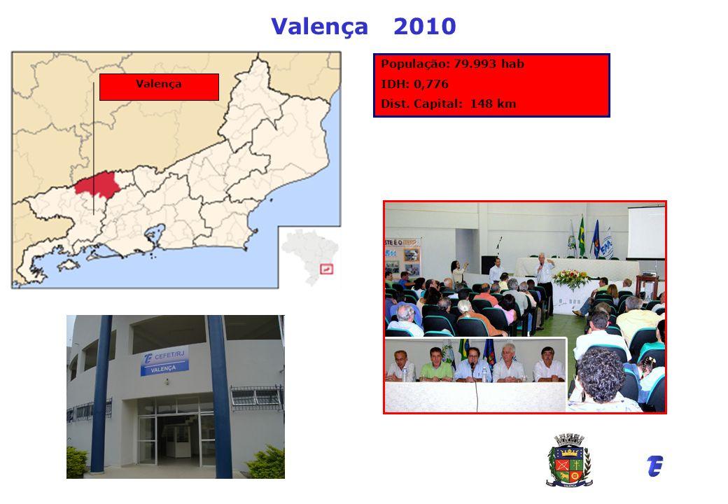 Campus Angra dos Reis Ano: 2011 N í vel T é cnico – 1 curso CursoN í velTotal CURSO TÉCNICO DE MECÂNICANível Técnico81 Total81