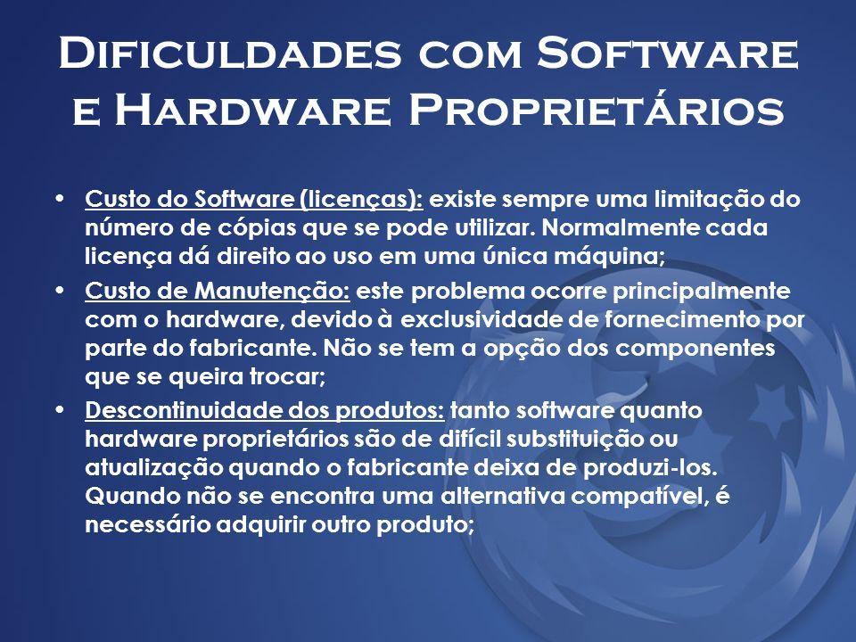 Dificuldades com Software e Hardware Proprietários Custo do Software (licenças): existe sempre uma limitação do número de cópias que se pode utilizar.