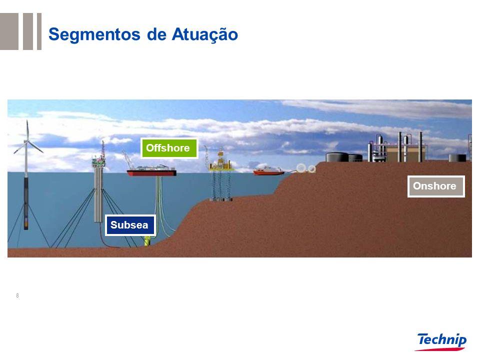 Segmentos de Atuação One brand One Technip 8 Offshore Subsea Onshore