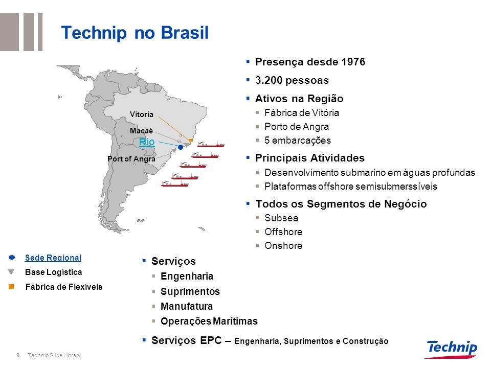 Technip Slide Library9 Technip no Brasil Presença desde 1976 3.200 pessoas Ativos na Região Fábrica de Vitória Porto de Angra 5 embarcações Principais