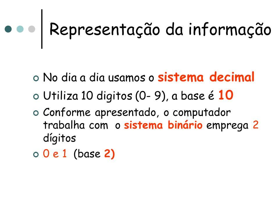 No dia a dia usamos o sistema decimal Utiliza 10 digitos (0- 9), a base é 10 Conforme apresentado, o computador trabalha com o sistema binário emprega