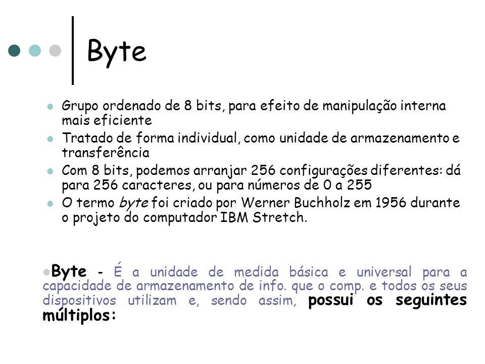 Kb quilobyte (mil) 2 10 1.024 bytes Pode ser designada também por Kbyte Comp.