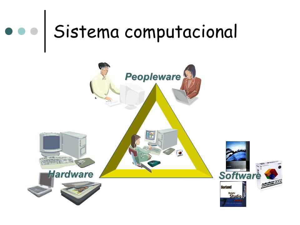 Sistema computacional Peopleware Hardware Software
