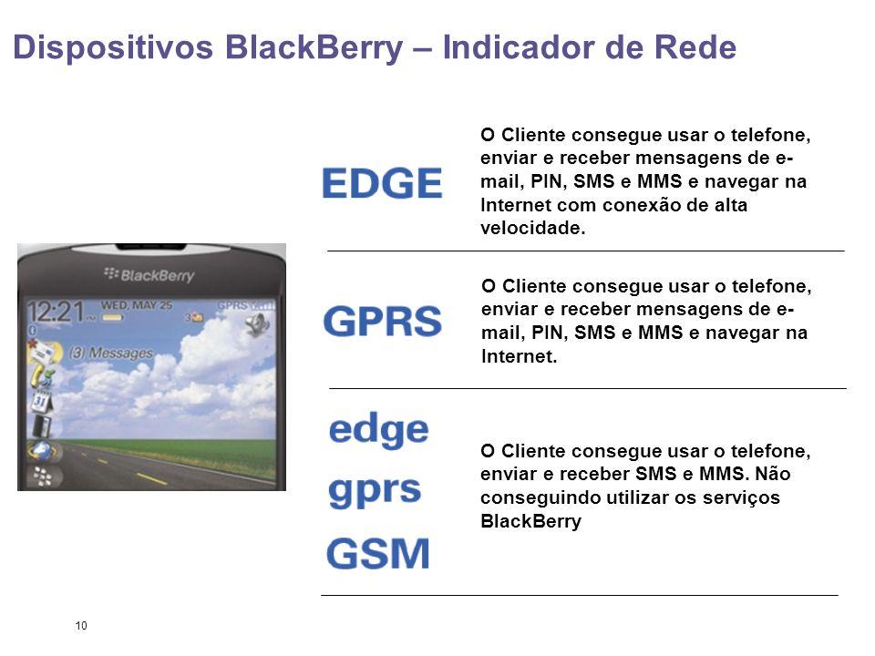 10 Dispositivos BlackBerry – Indicador de Rede O Cliente consegue usar o telefone, enviar e receber mensagens de e- mail, PIN, SMS e MMS e navegar na Internet com conexão de alta velocidade.