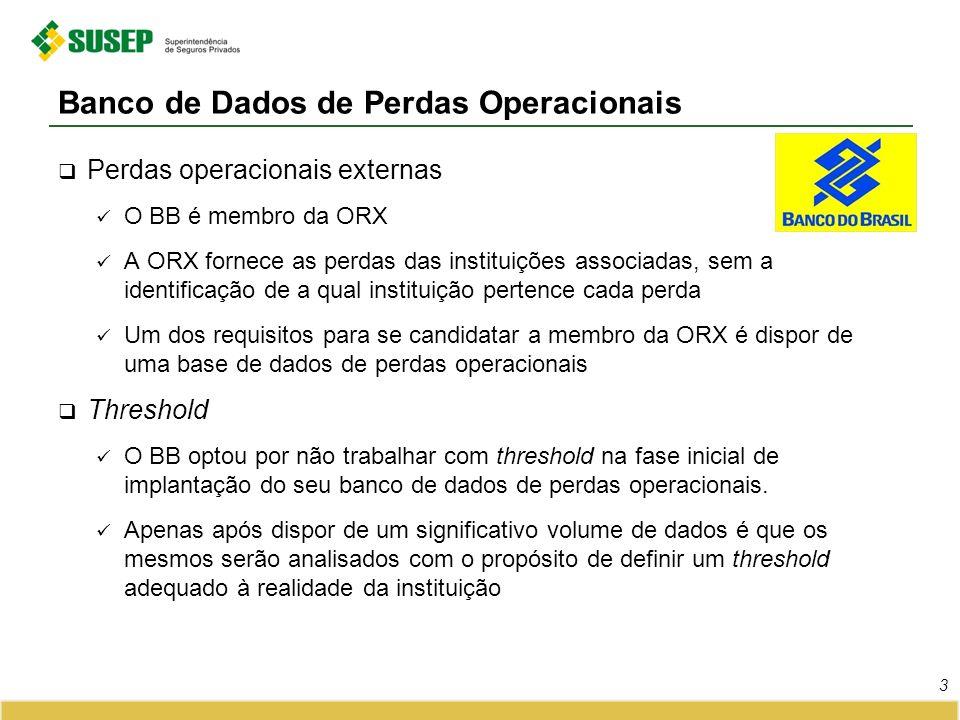 Perdas operacionais externas O BB é membro da ORX A ORX fornece as perdas das instituições associadas, sem a identificação de a qual instituição pertence cada perda Um dos requisitos para se candidatar a membro da ORX é dispor de uma base de dados de perdas operacionais Threshold O BB optou por não trabalhar com threshold na fase inicial de implantação do seu banco de dados de perdas operacionais.